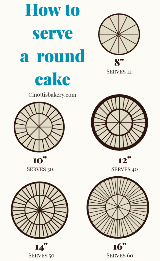 how to cut a cake, serving cake, cinottis bakery